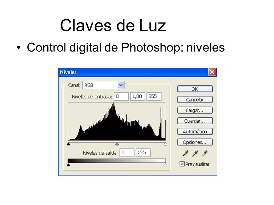 Claves de Luz Control digital de Photoshop: niveles