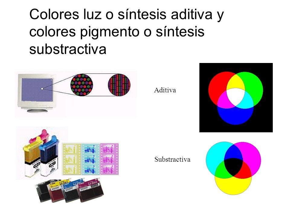 Colores luz o síntesis aditiva y colores pigmento o síntesis substractiva