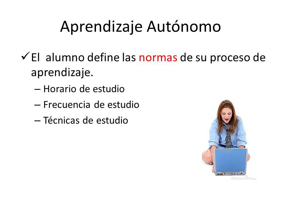 Aprendizaje Autónomo El alumno define las normas de su proceso de aprendizaje. Horario de estudio.