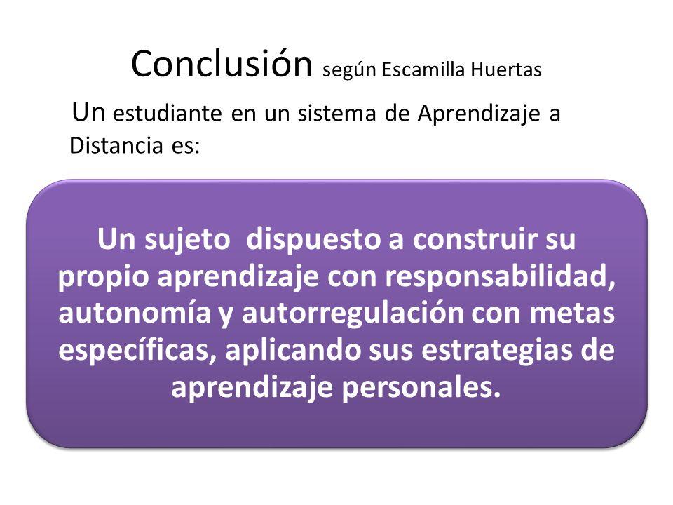 Conclusión según Escamilla Huertas