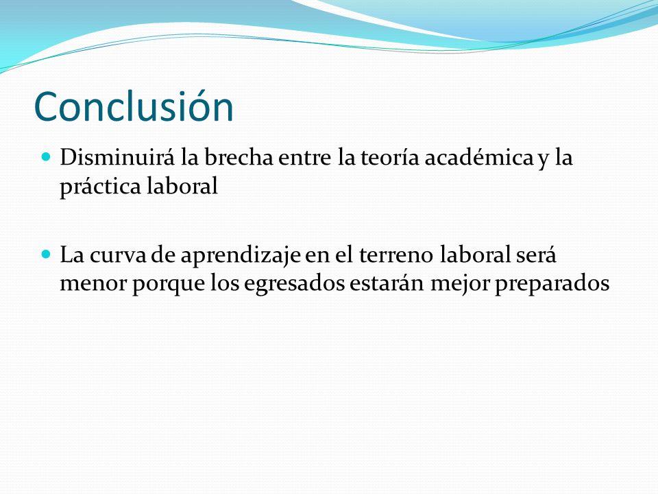 Conclusión Disminuirá la brecha entre la teoría académica y la práctica laboral.