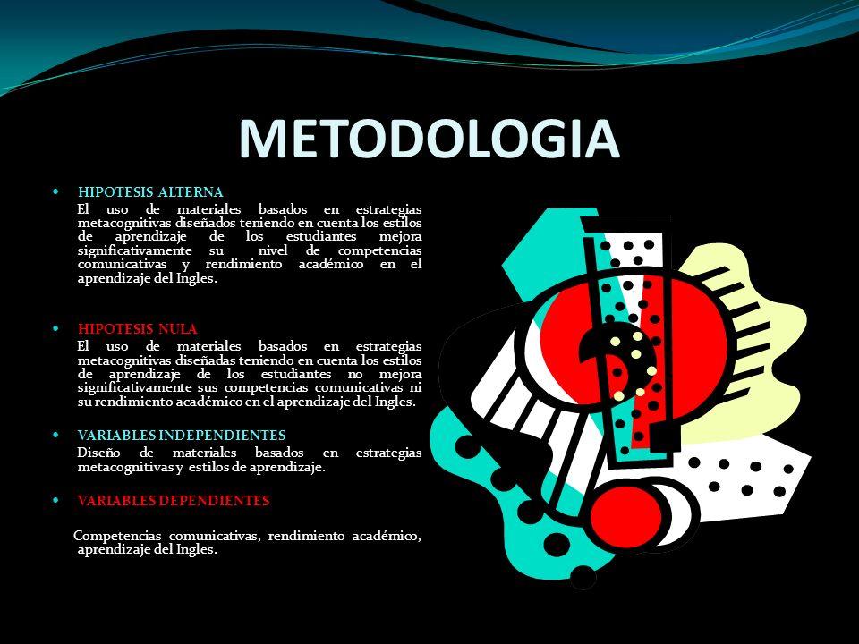 METODOLOGIA HIPOTESIS ALTERNA