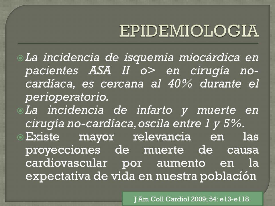 EPIDEMIOLOGIA La incidencia de isquemia miocárdica en pacientes ASA II o> en cirugía no-cardíaca, es cercana al 40% durante el perioperatorio.