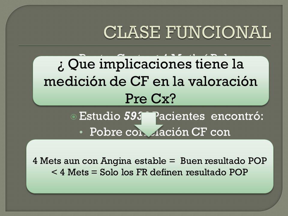 CLASE FUNCIONAL Punto Corte < 4 Met's ( Pobre Capacidad Funcional) Aumento incidencia de eventos POP cardiovasculares.
