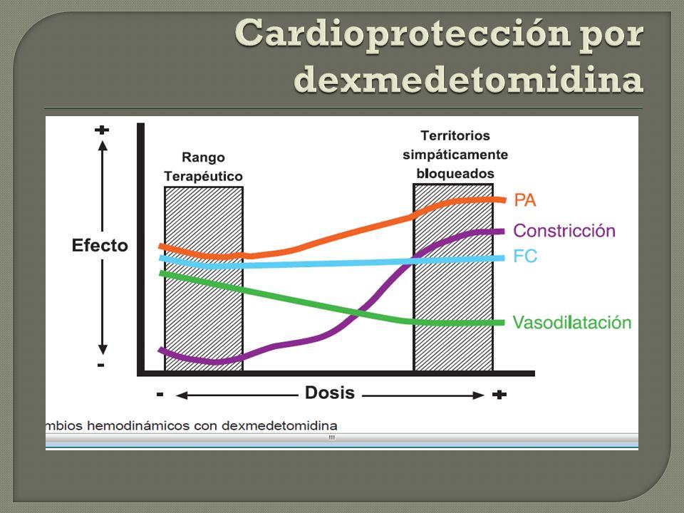 Cardioprotección por dexmedetomidina
