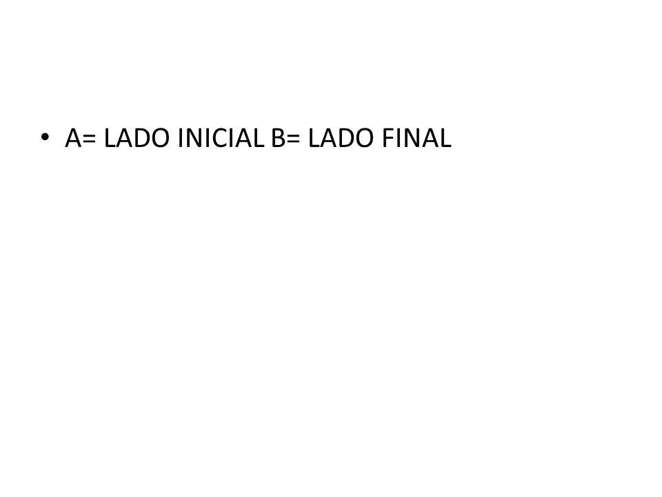 A= LADO INICIAL B= LADO FINAL
