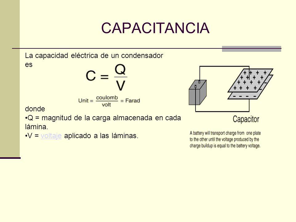 CAPACITANCIA La capacidad eléctrica de un condensador es donde