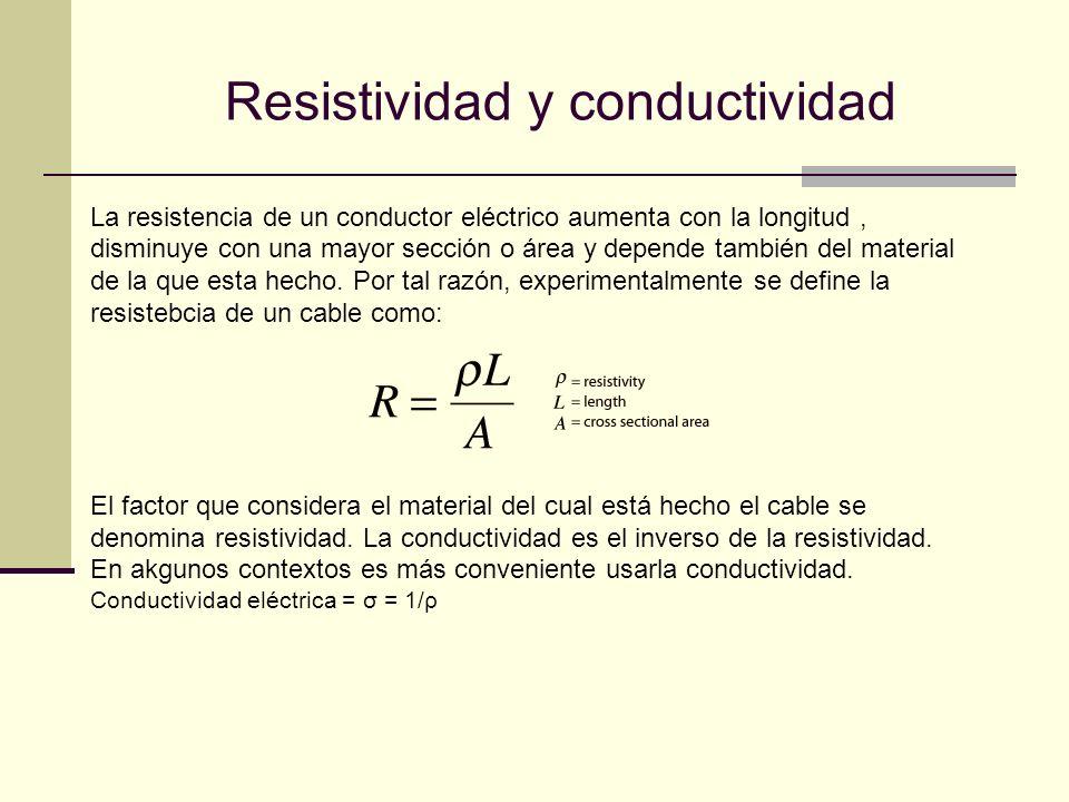 Resistividad y conductividad