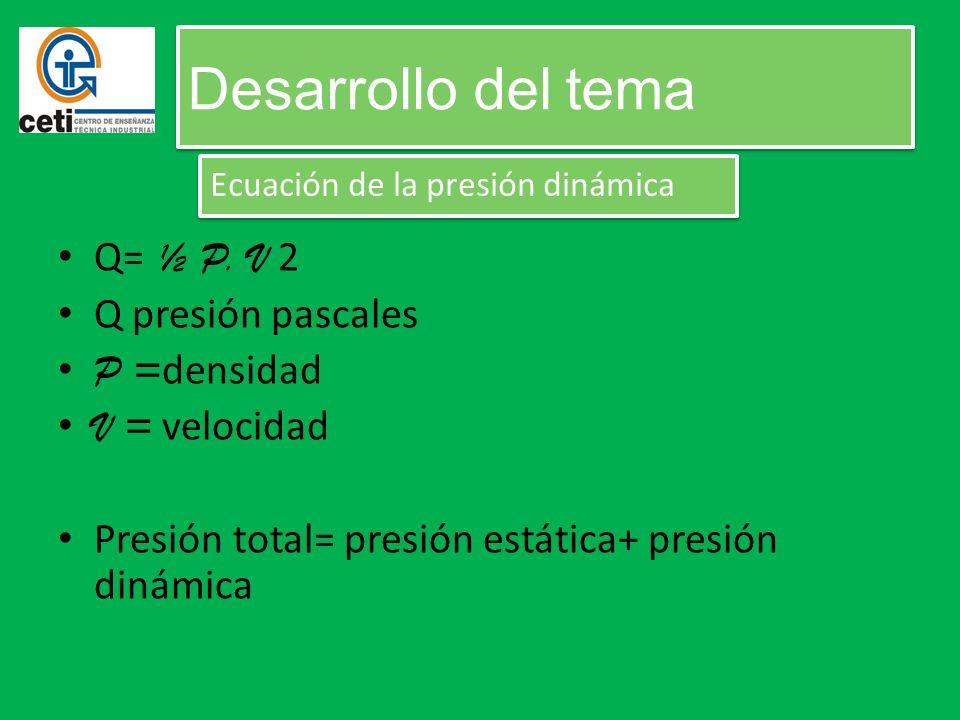 Desarrollo del tema Q= ½ P. V 2 Q presión pascales P =densidad
