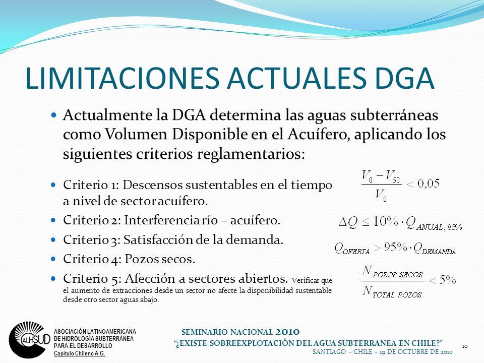 LIMITACIONES ACTUALES DGA