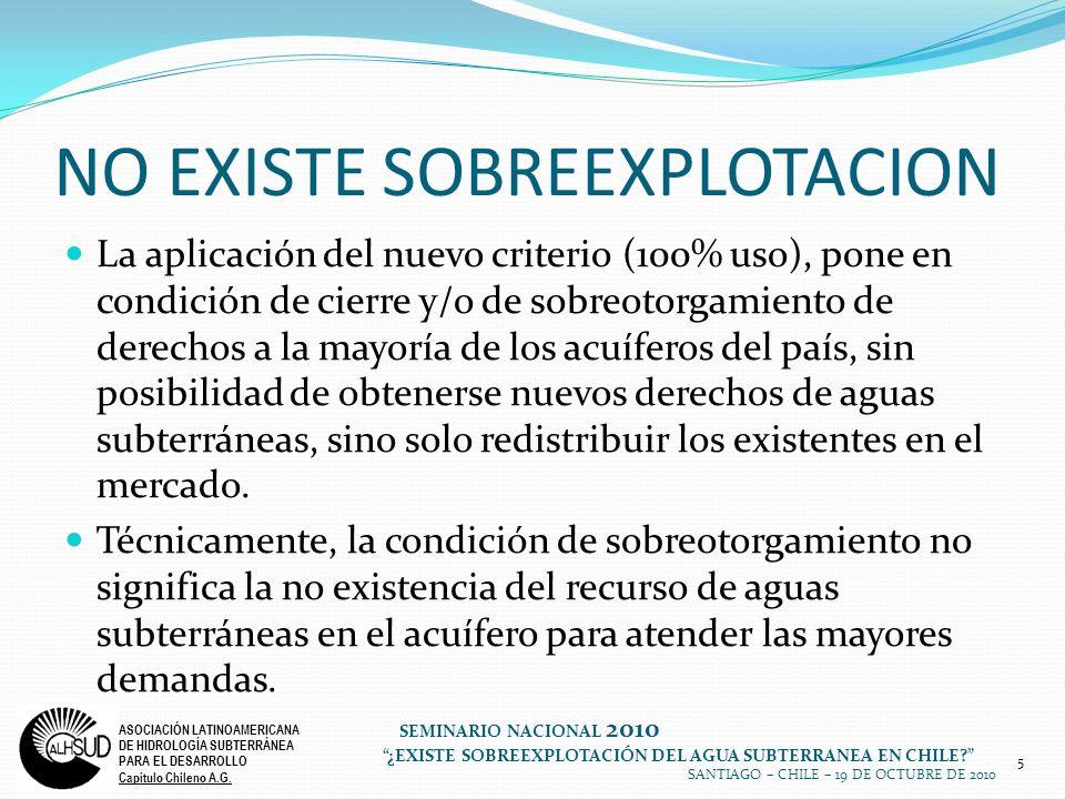 NO EXISTE SOBREEXPLOTACION