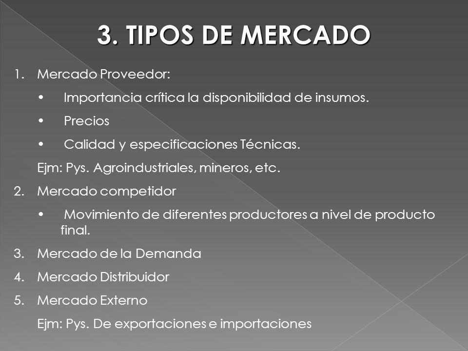 3. TIPOS DE MERCADO Mercado Proveedor:
