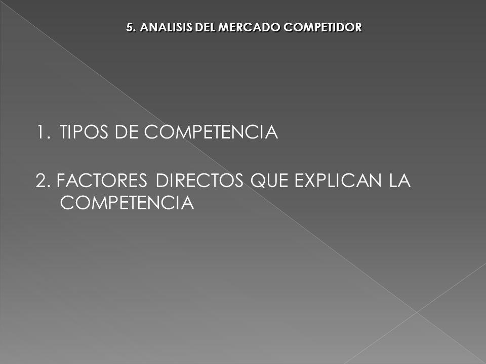 5. ANALISIS DEL MERCADO COMPETIDOR