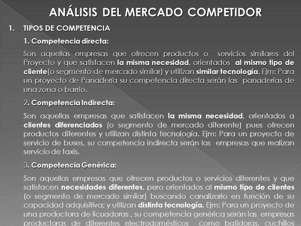 ANÁLISIS DEL MERCADO COMPETIDOR