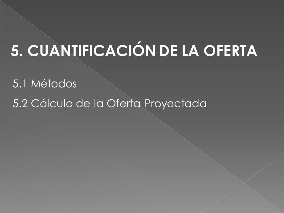 5. CUANTIFICACIÓN DE LA OFERTA