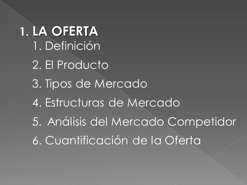 4. Estructuras de Mercado 5. Análisis del Mercado Competidor