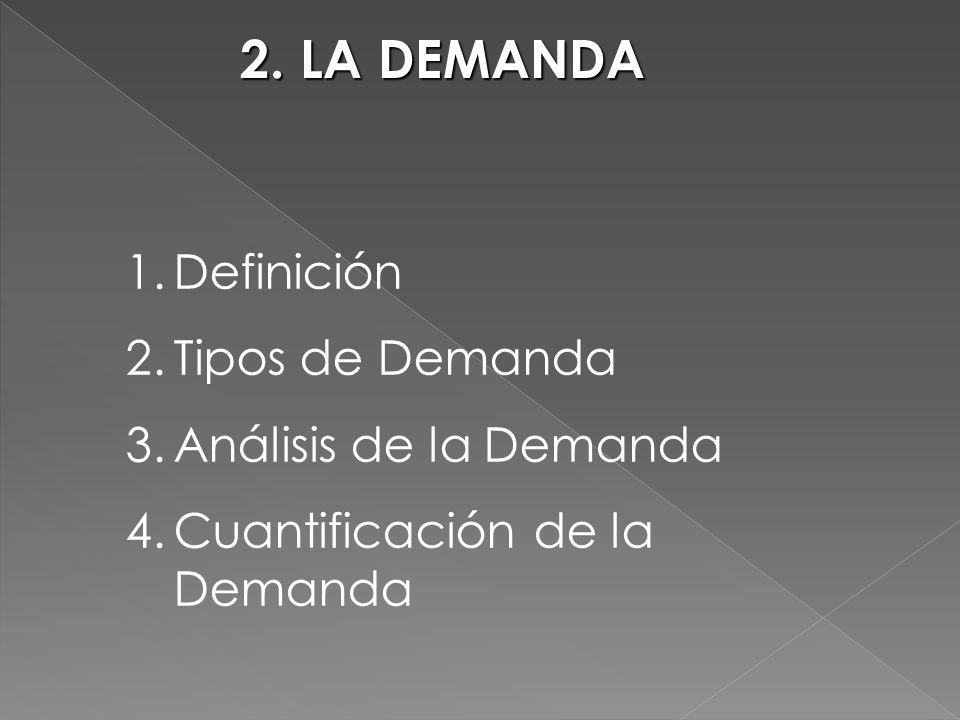 2. LA DEMANDA Definición Tipos de Demanda Análisis de la Demanda