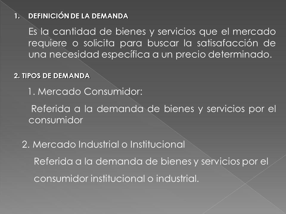 Referida a la demanda de bienes y servicios por el consumidor