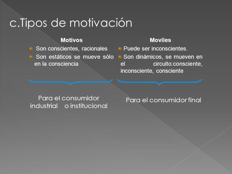 c.Tipos de motivación Para el consumidor industrial o institucional