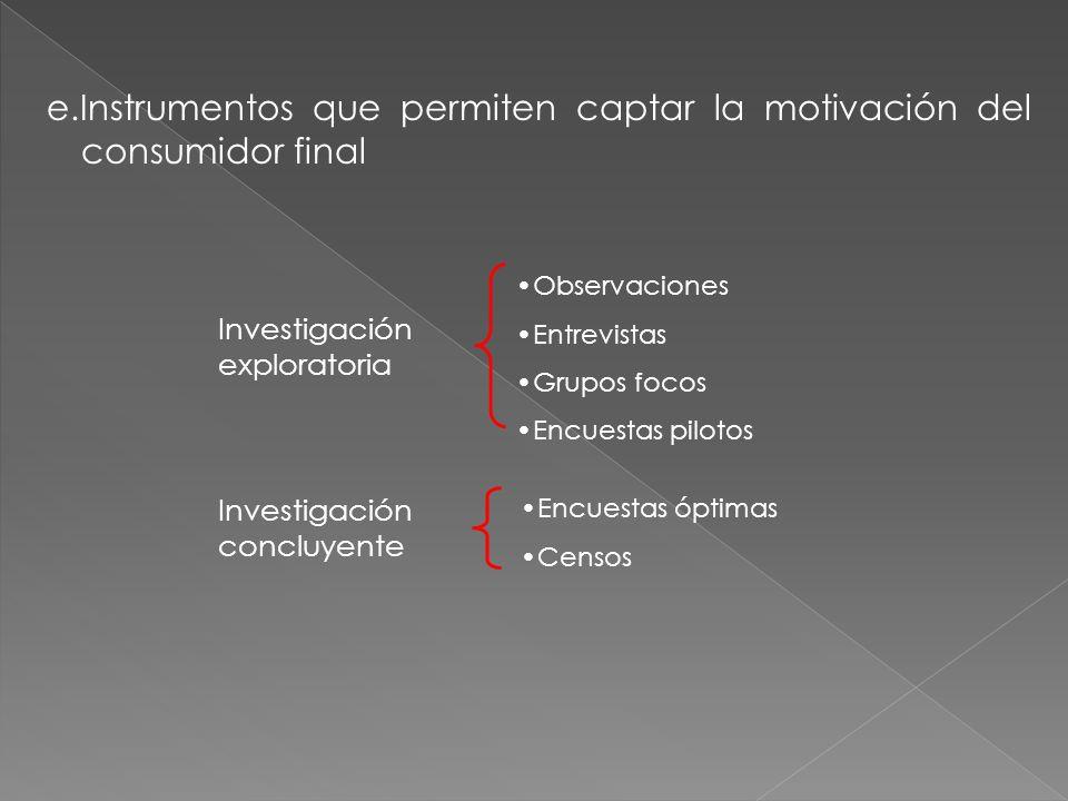 e.Instrumentos que permiten captar la motivación del consumidor final