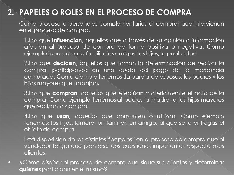 PAPELES O ROLES EN EL PROCESO DE COMPRA