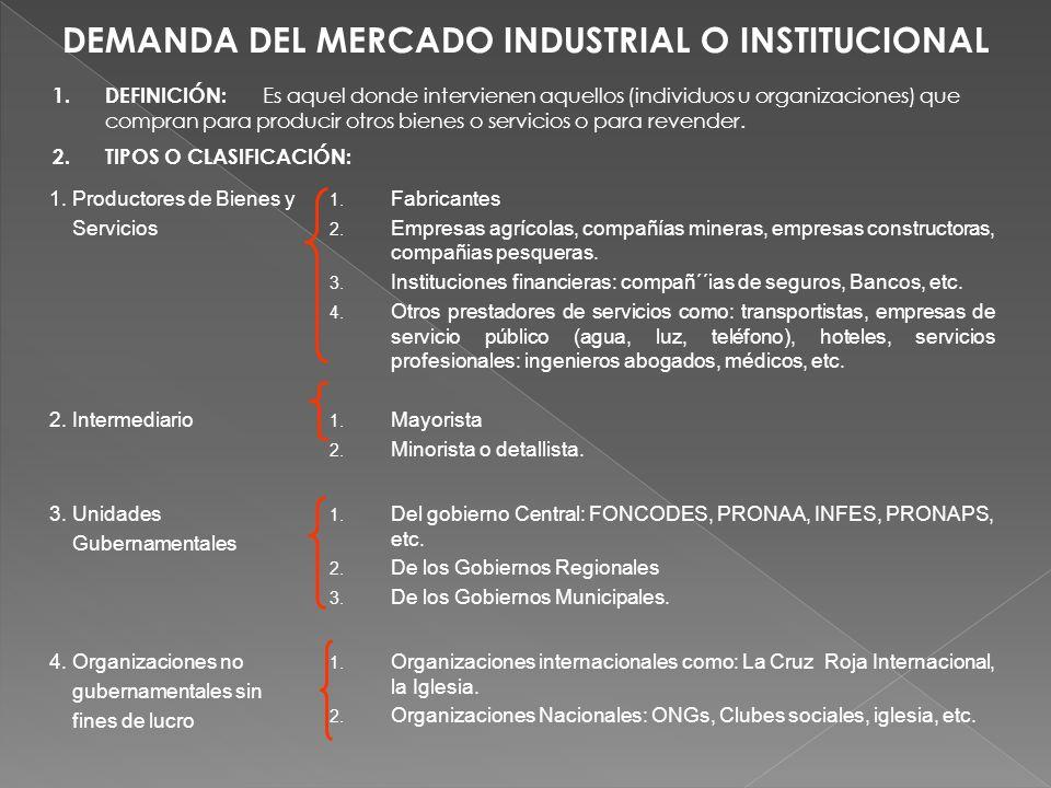 DEMANDA DEL MERCADO INDUSTRIAL O INSTITUCIONAL