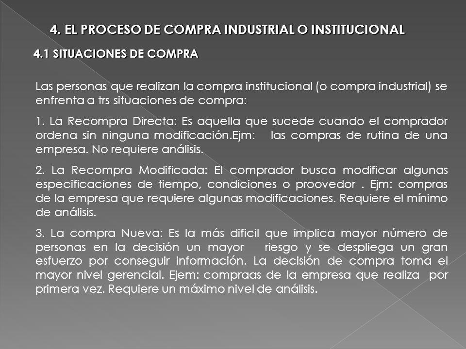 4. EL PROCESO DE COMPRA INDUSTRIAL O INSTITUCIONAL