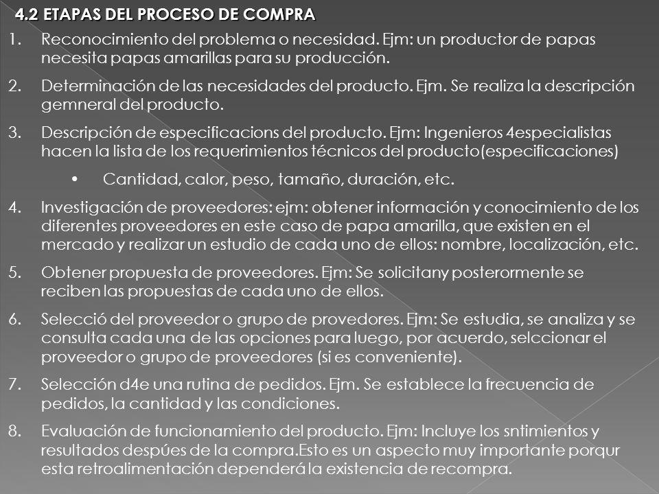 4.2 ETAPAS DEL PROCESO DE COMPRA