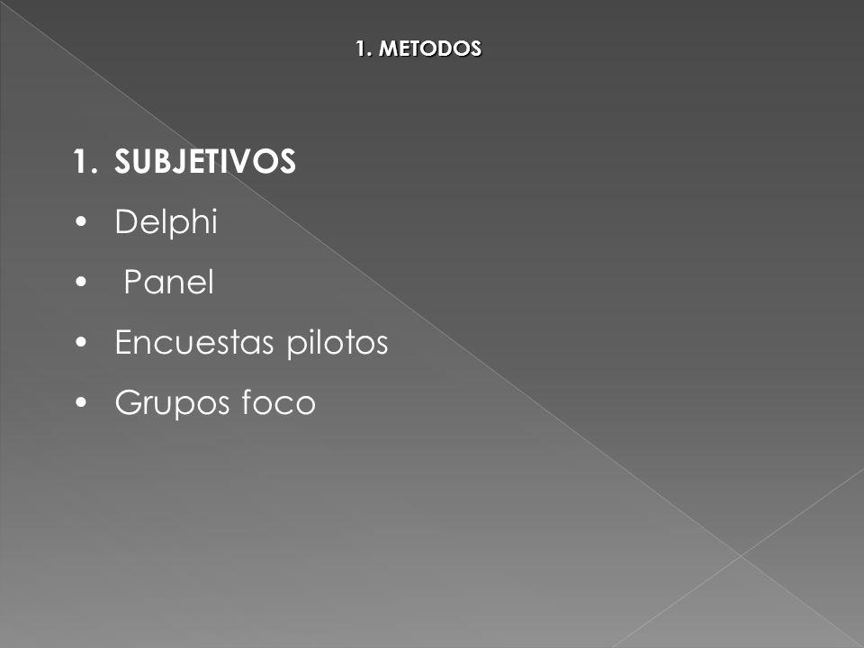 1. METODOS SUBJETIVOS Delphi Panel Encuestas pilotos Grupos foco