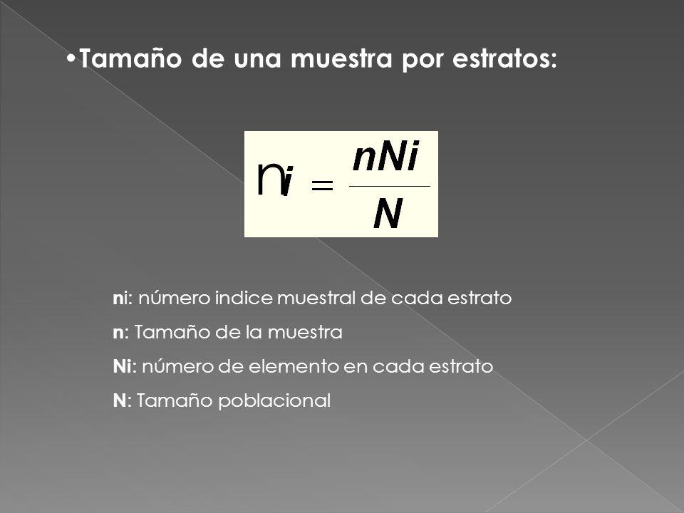 n Tamaño de una muestra por estratos: