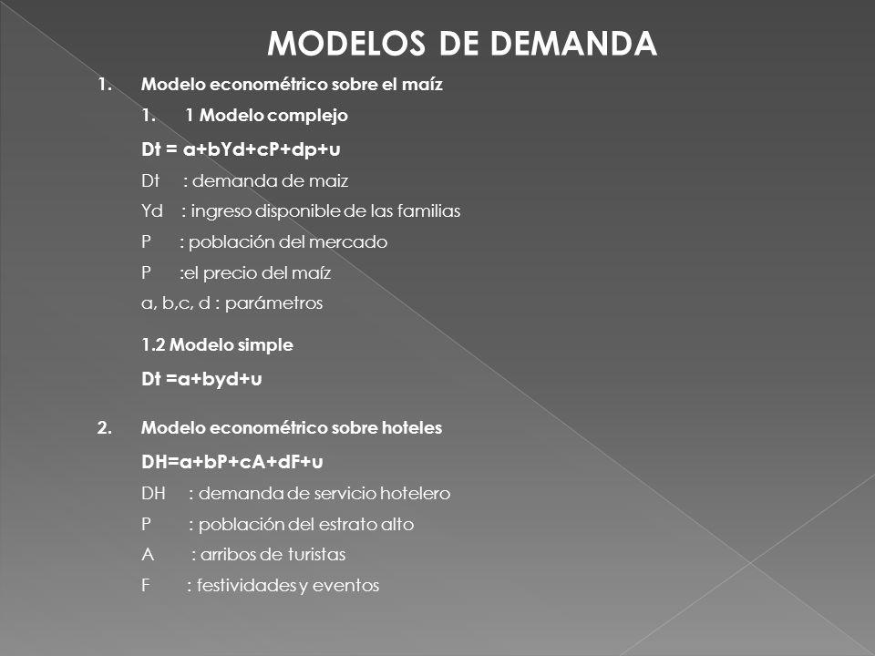 MODELOS DE DEMANDA Dt = a+bYd+cP+dp+u Dt =a+byd+u