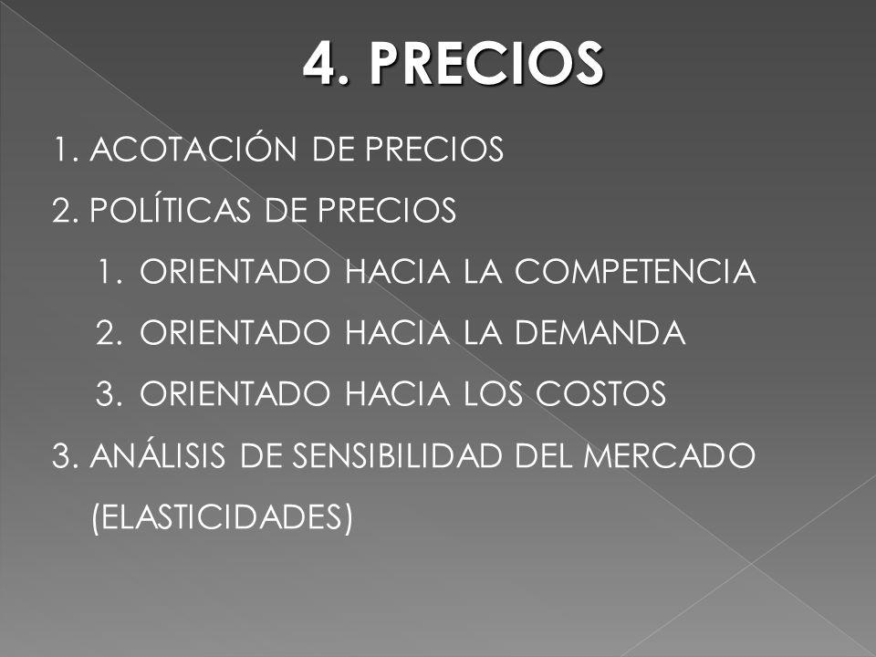 4. PRECIOS 1. ACOTACIÓN DE PRECIOS 2. POLÍTICAS DE PRECIOS
