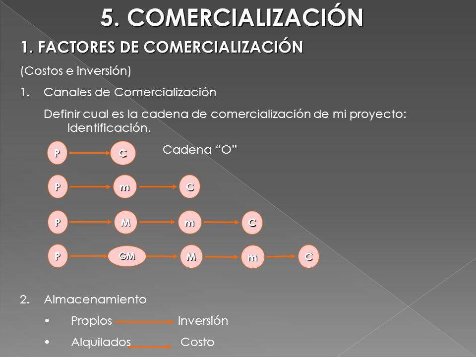 5. COMERCIALIZACIÓN 1. FACTORES DE COMERCIALIZACIÓN
