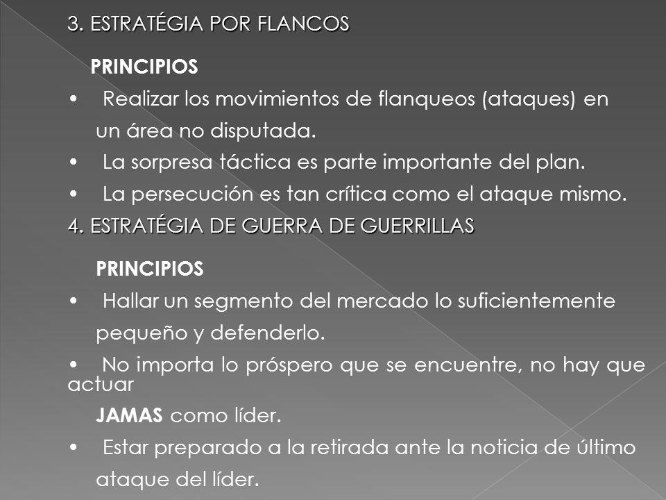3. ESTRATÉGIA POR FLANCOS