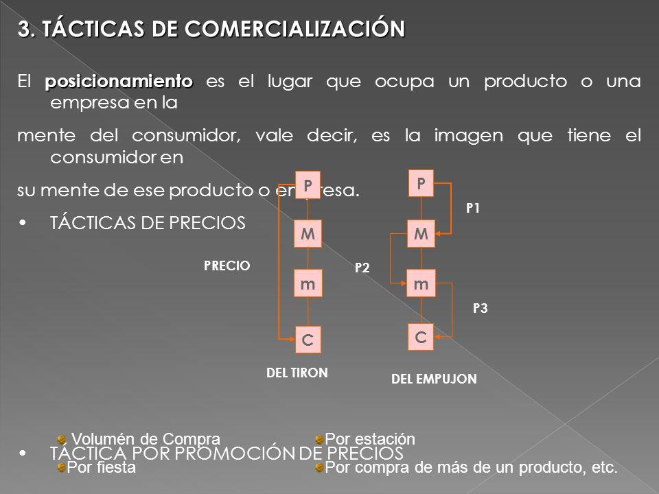 3. TÁCTICAS DE COMERCIALIZACIÓN