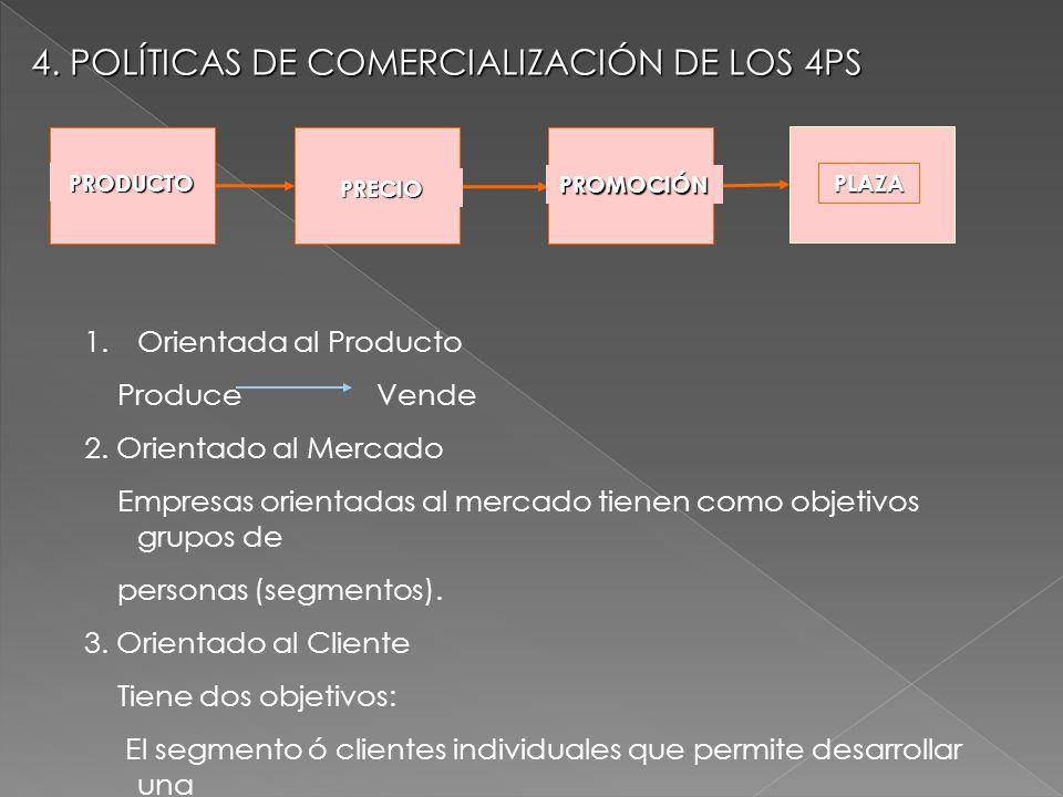 4. POLÍTICAS DE COMERCIALIZACIÓN DE LOS 4PS