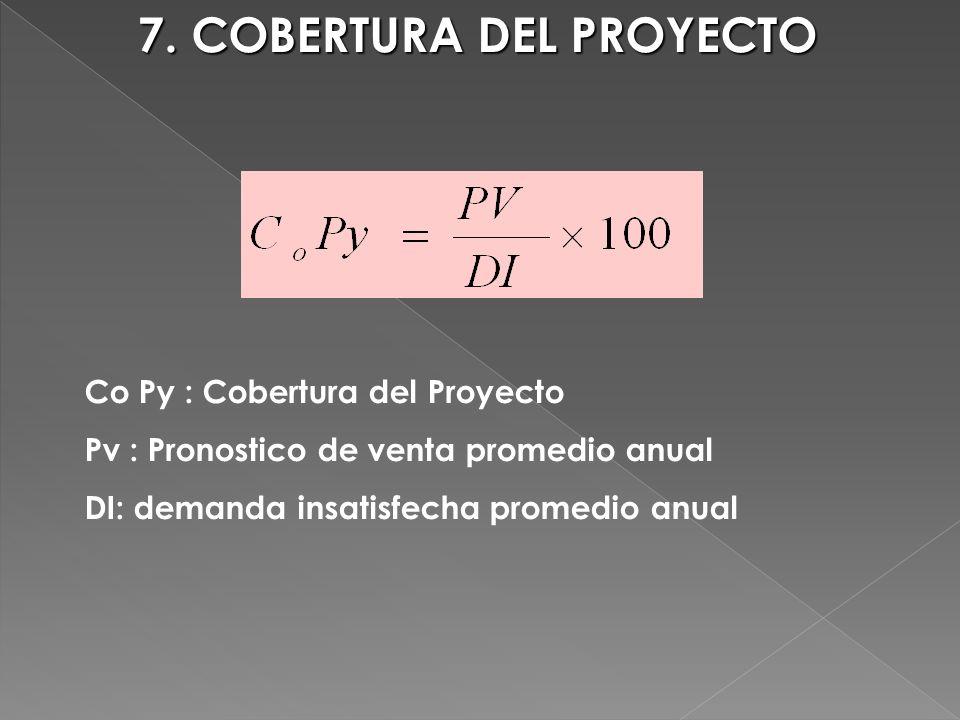 7. COBERTURA DEL PROYECTO