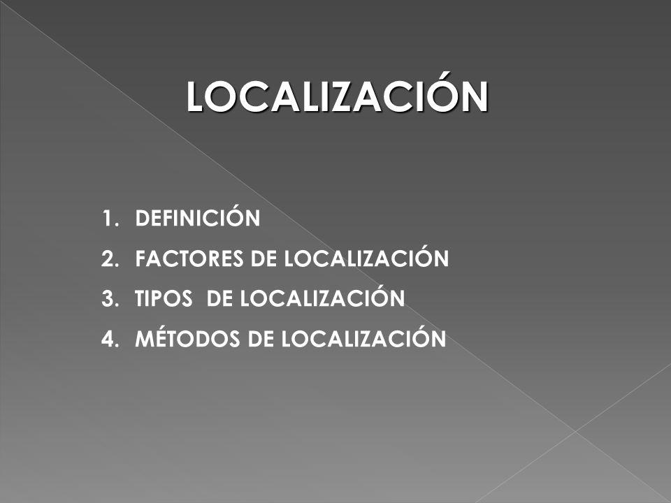 LOCALIZACIÓN DEFINICIÓN FACTORES DE LOCALIZACIÓN TIPOS DE LOCALIZACIÓN
