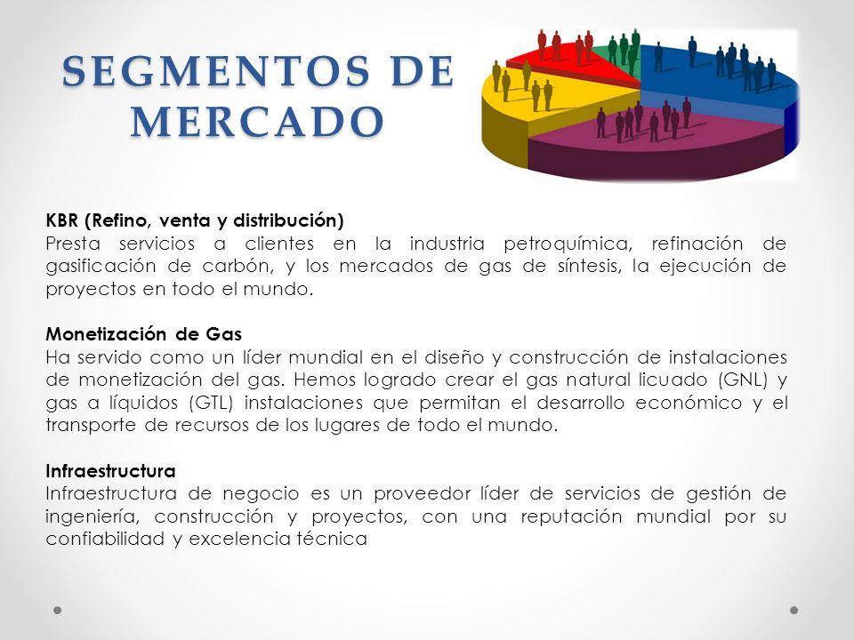 SEGMENTOS DE MERCADO KBR (Refino, venta y distribución)