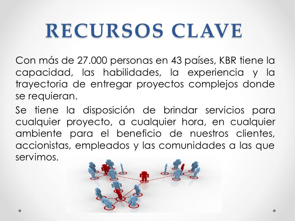RECURSOS CLAVE