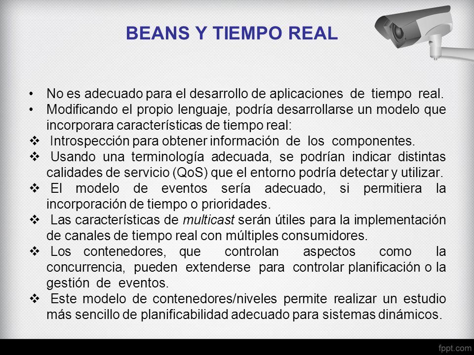 BEANS Y TIEMPO REAL No es adecuado para el desarrollo de aplicaciones de tiempo real.