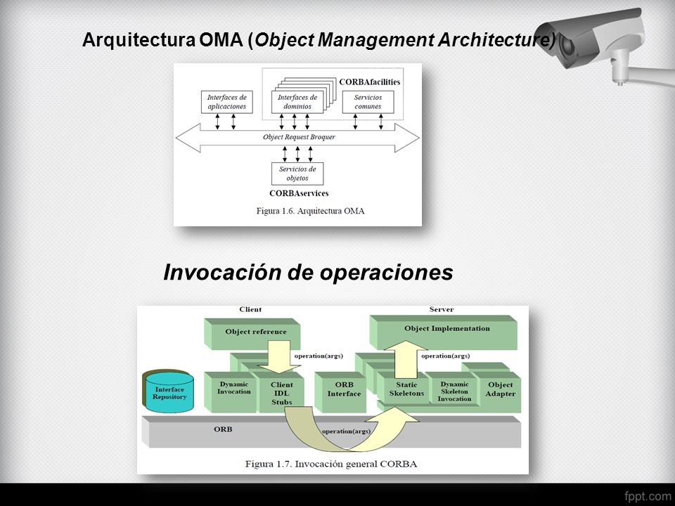 Arquitectura OMA (Object Management Architecture)