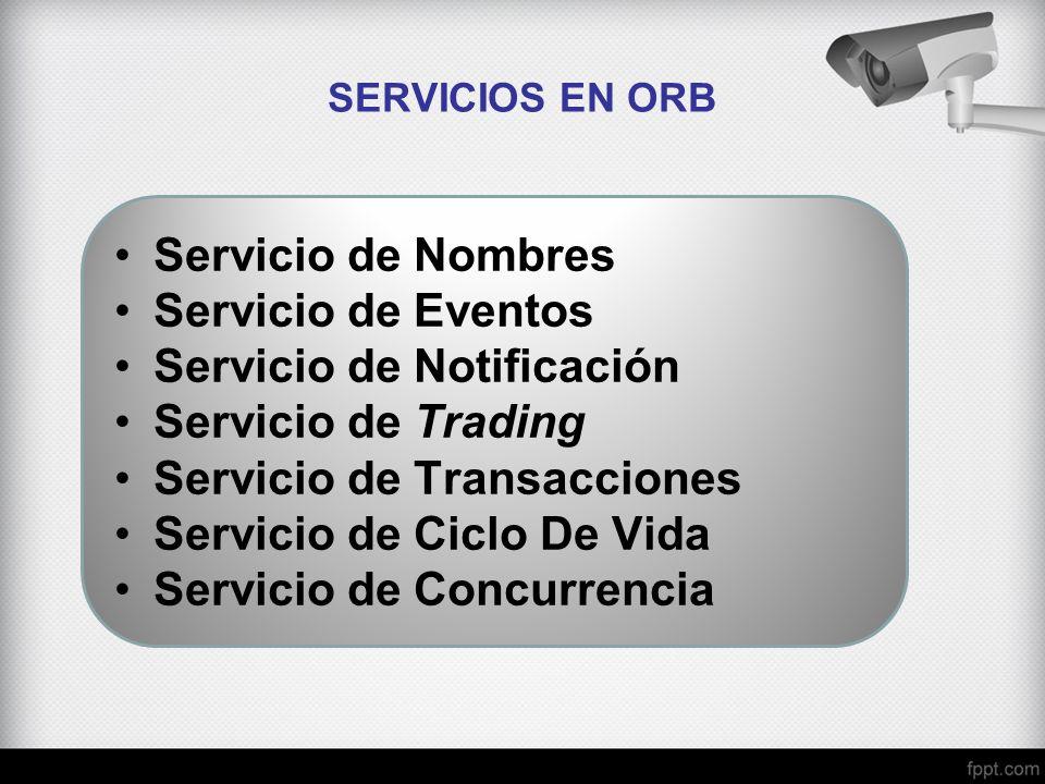 Servicio de Notificación Servicio de Trading Servicio de Transacciones