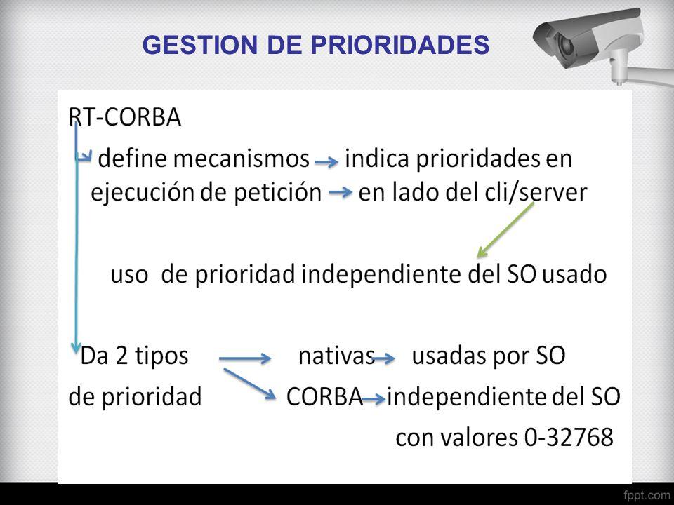 GESTION DE PRIORIDADES
