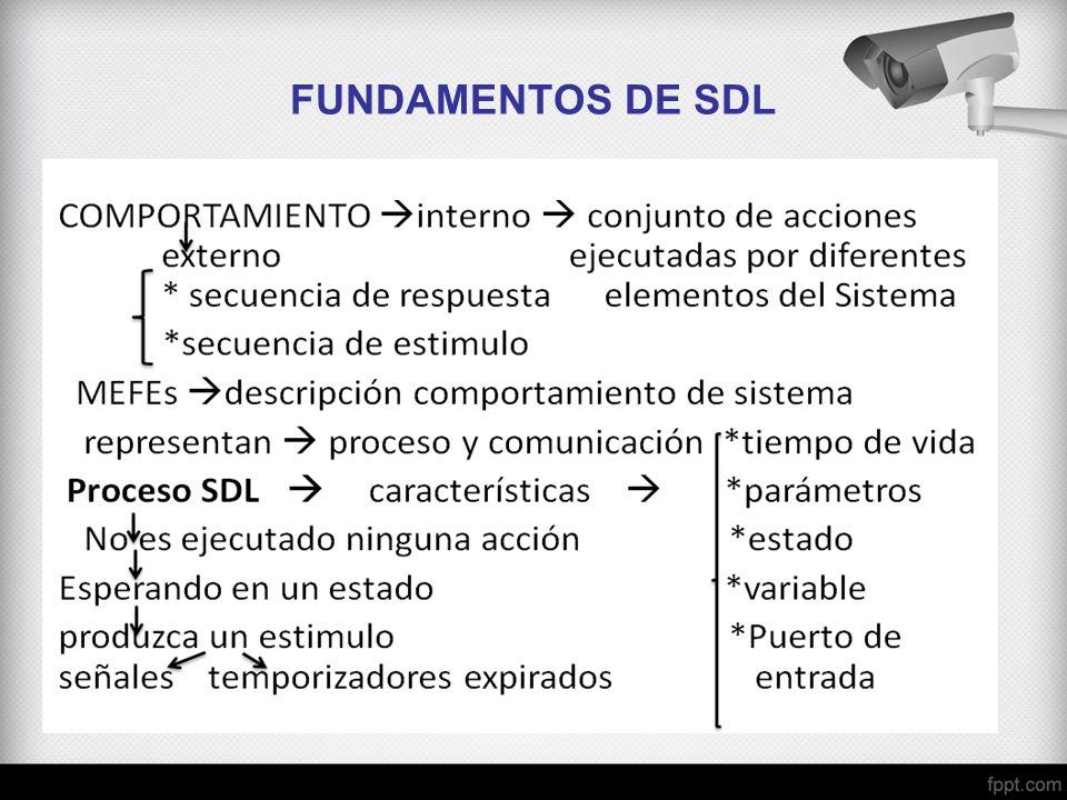 FUNDAMENTOS DE SDL