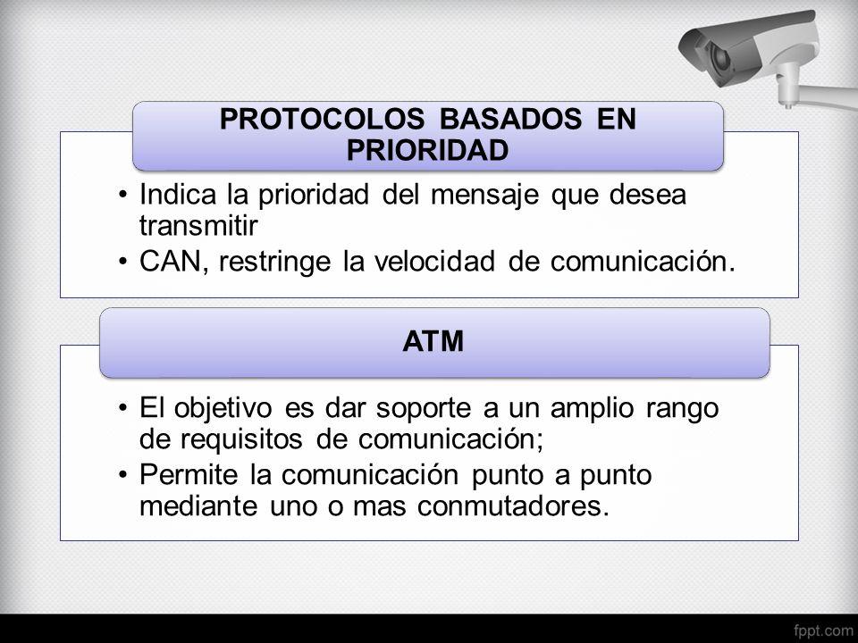 PROTOCOLOS BASADOS EN PRIORIDAD