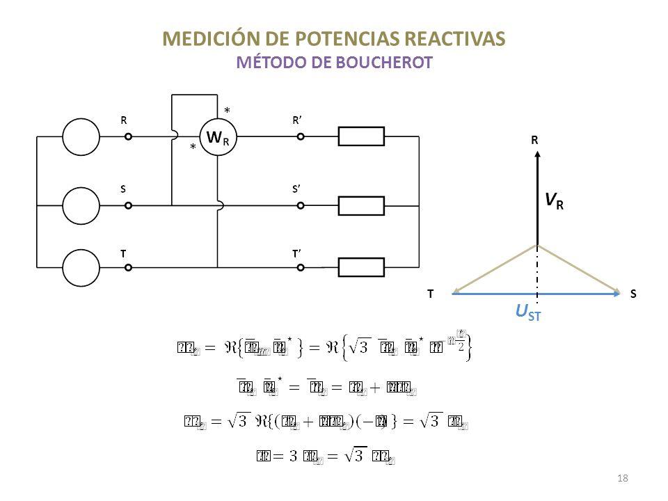 MEDICIÓN DE POTENCIAS REACTIVAS MÉTODO DE BOUCHEROT