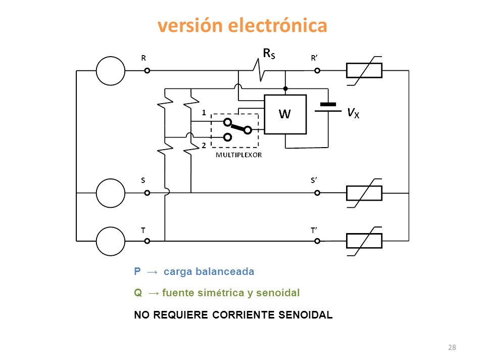 versión electrónica P → carga balanceada