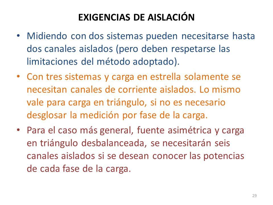 EXIGENCIAS DE AISLACIÓN