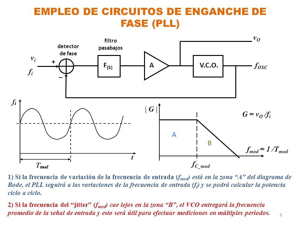 EMPLEO DE CIRCUITOS DE ENGANCHE DE FASE (PLL)